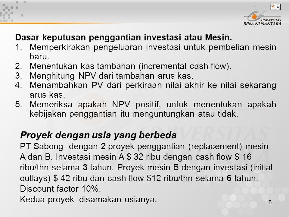 15 Dasar keputusan penggantian investasi atau Mesin. 1.Memperkirakan pengeluaran investasi untuk pembelian mesin baru. 2.Menentukan kas tambahan (incr