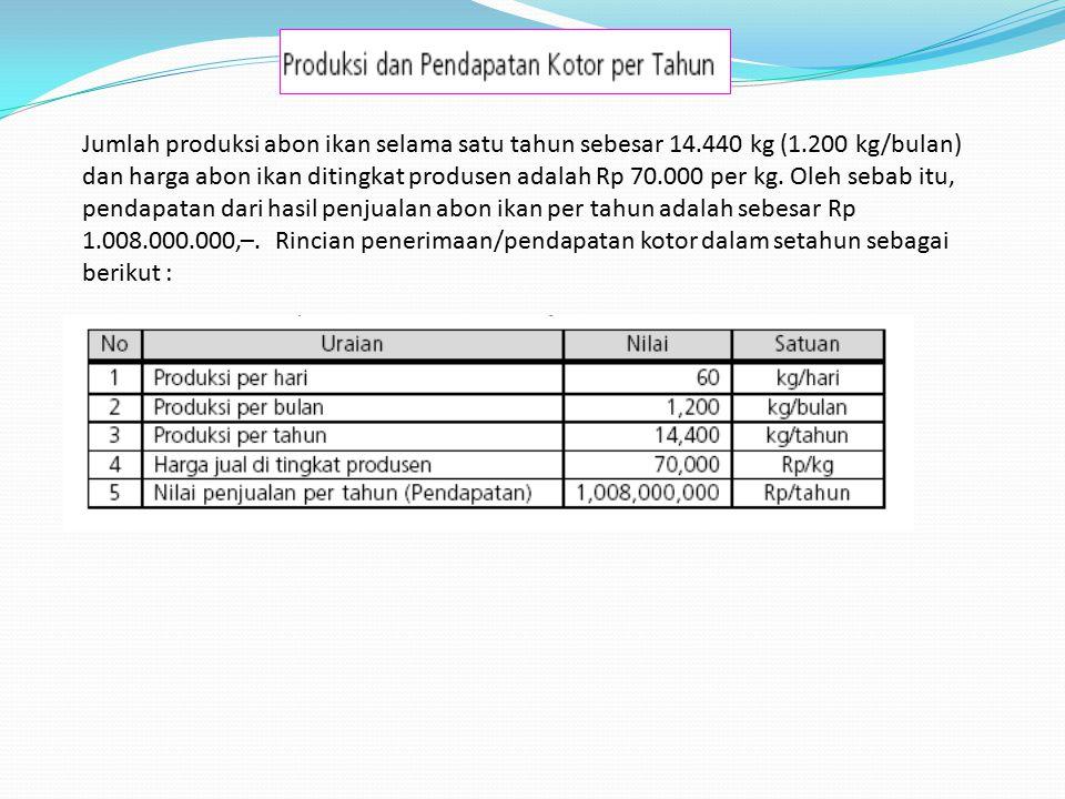 Jumlah produksi abon ikan selama satu tahun sebesar 14.440 kg (1.200 kg/bulan) dan harga abon ikan ditingkat produsen adalah Rp 70.000 per kg. Oleh se