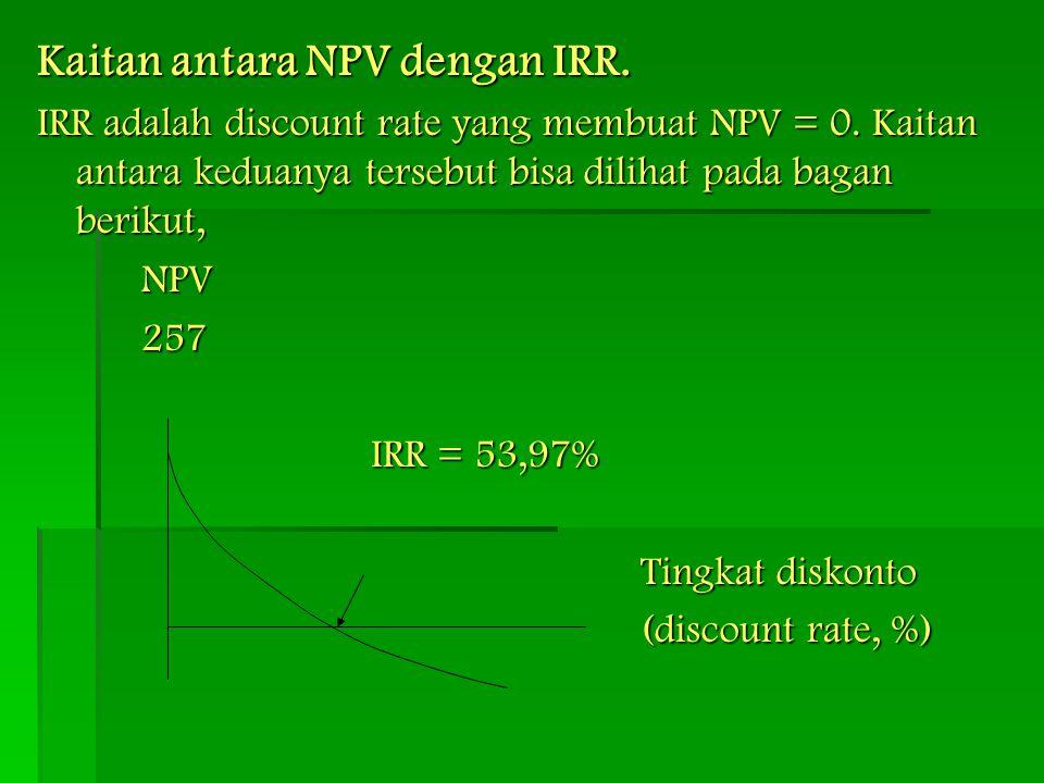 Kaitan antara NPV dengan IRR. IRR adalah discount rate yang membuat NPV = 0. Kaitan antara keduanya tersebut bisa dilihat pada bagan berikut, NPV 257