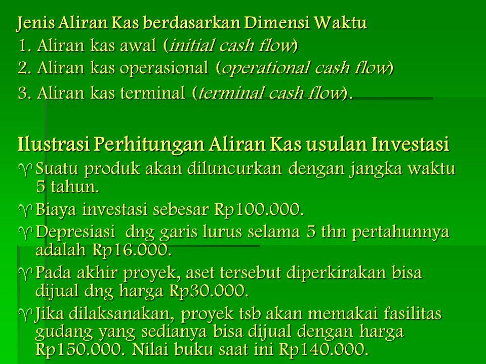 Jenis Aliran Kas berdasarkan Dimensi Waktu 1. Aliran kas awal (initial cash flow) 2. Aliran kas operasional (operational cash flow) 3. Aliran kas term