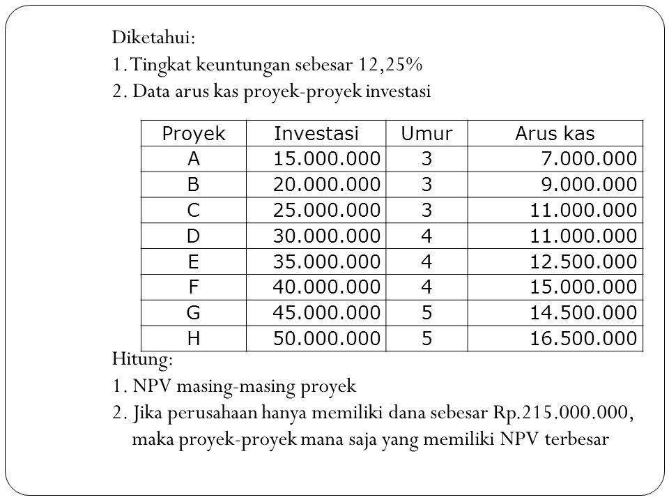Diketahui: 1. Tingkat keuntungan sebesar 12,25% 2. Data arus kas proyek-proyek investasi Hitung: 1. NPV masing-masing proyek 2. Jika perusahaan hanya