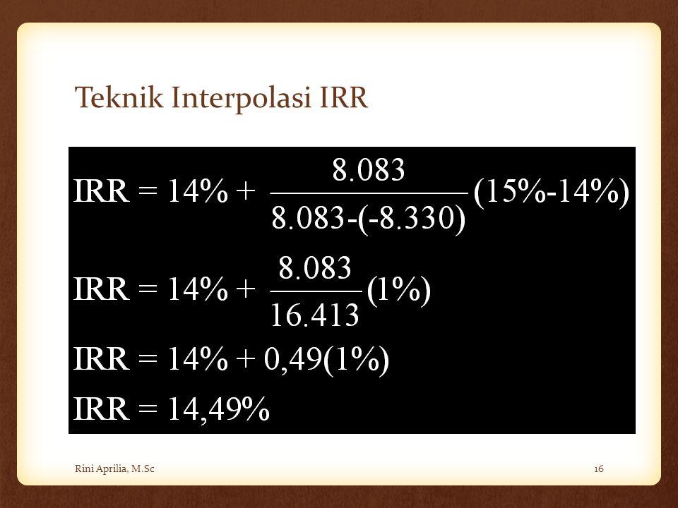 Teknik Interpolasi IRR Rini Aprilia, M.Sc16