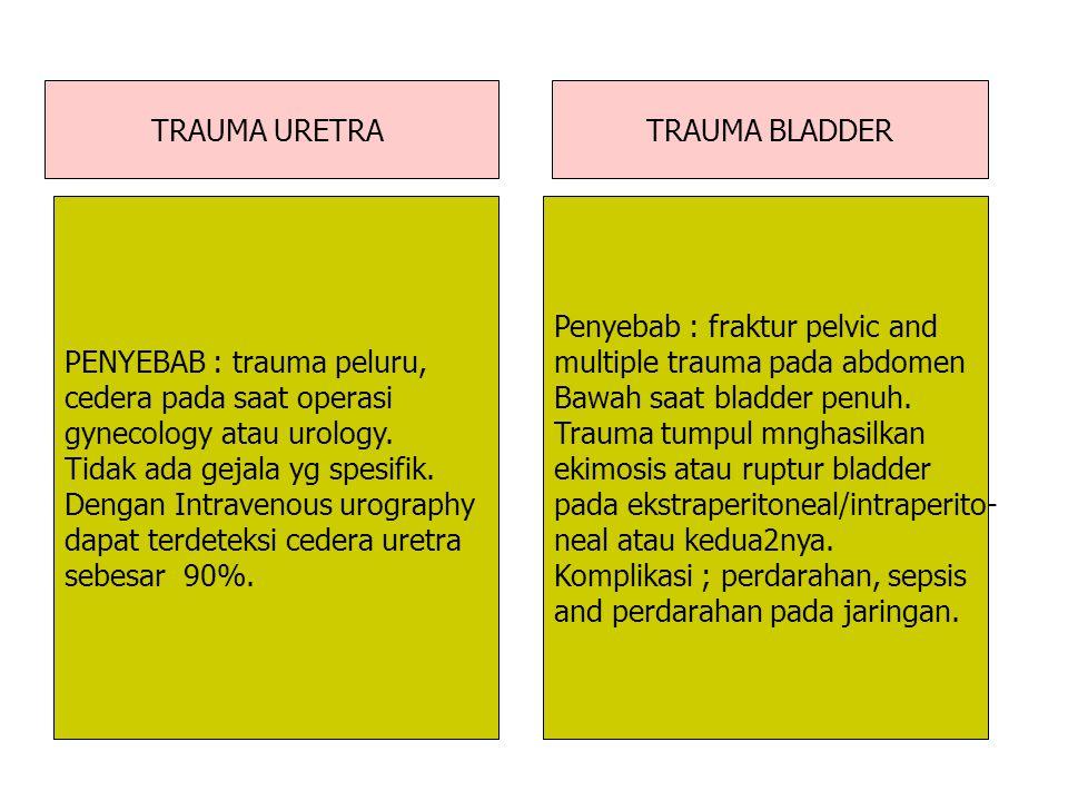 TRAUMA URETRA PENYEBAB : trauma peluru, cedera pada saat operasi gynecology atau urology. Tidak ada gejala yg spesifik. Dengan Intravenous urography d