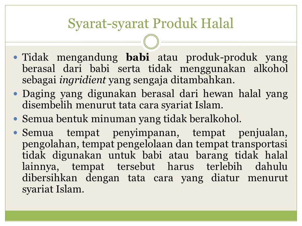 Apa itu Sertifikat Halal.