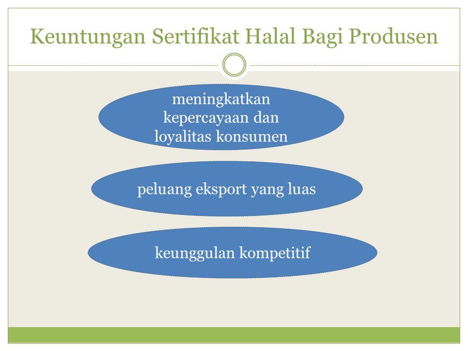 Dokumen SJH 2) Dokumen SJH Pendaftaran Dokumen Sertifikat Produk Audit Produk Evaluas i Audit Audit Memorandum Bahan Sesuai Sertifikat Halal