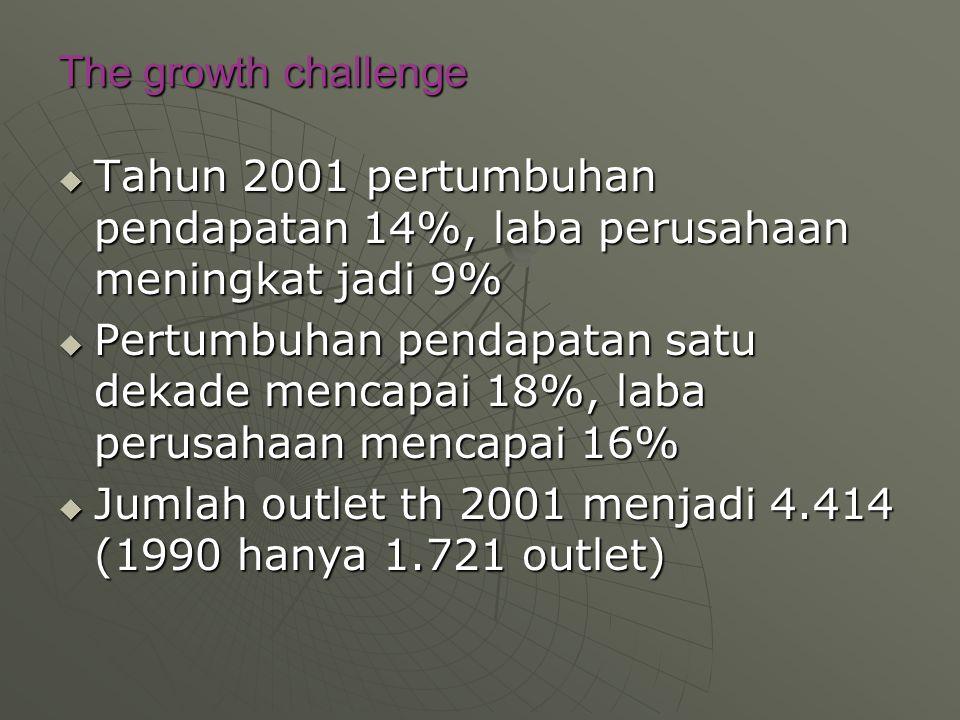 The growth challenge  Tahun 2001 pertumbuhan pendapatan 14%, laba perusahaan meningkat jadi 9%  Pertumbuhan pendapatan satu dekade mencapai 18%, laba perusahaan mencapai 16%  Jumlah outlet th 2001 menjadi 4.414 (1990 hanya 1.721 outlet)
