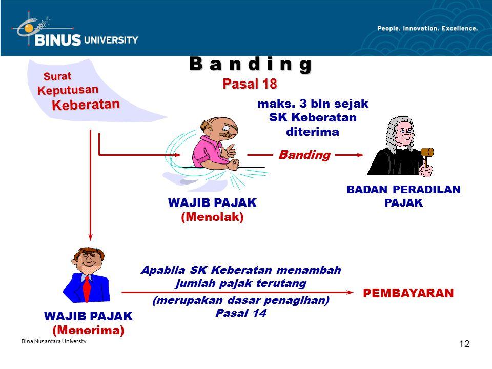 Bina Nusantara University 12 B a n d i n g Pasal 18 Surat SuratKeputusan Keberatan Keberatan WAJIB PAJAK (Menolak) BADAN PERADILAN PAJAK maks. 3 bln s