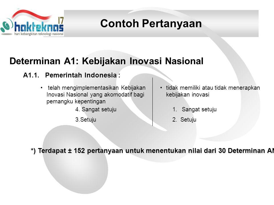 Contoh Pertanyaan Determinan A1: Kebijakan Inovasi Nasional *) Terdapat ± 152 pertanyaan untuk menentukan nilai dari 30 Determinan ANIS A1.1.