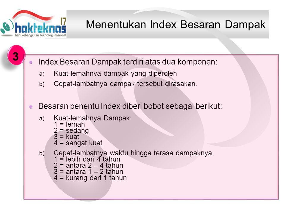 Menentukan Index Besaran Dampak Index Besaran Dampak terdiri atas dua komponen: a) Kuat-lemahnya dampak yang diperoleh b) Cepat-lambatnya dampak tersebut dirasakan.