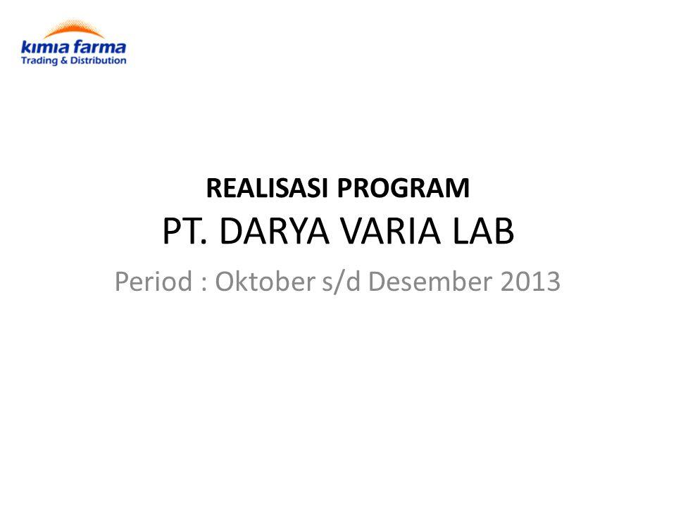 REALISASI PROGRAM PT. DARYA VARIA LAB Period : Oktober s/d Desember 2013