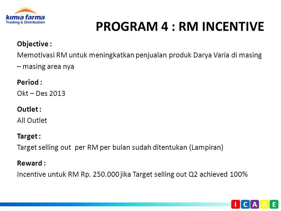 PROGRAM 4 : RM INCENTIVE Objective : Memotivasi RM untuk meningkatkan penjualan produk Darya Varia di masing – masing area nya Period : Okt – Des 2013 Outlet : All Outlet Target : Target selling out per RM per bulan sudah ditentukan (Lampiran) Reward : Incentive untuk RM Rp.