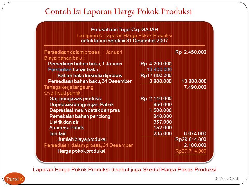 20/04/2015 Transi 6 Contoh Isi Laporan Harga Pokok Produksi Persediaan dalam proses, 1 Januari Biaya bahan baku: Persediaan bahan baku, 1 Januari Pemb