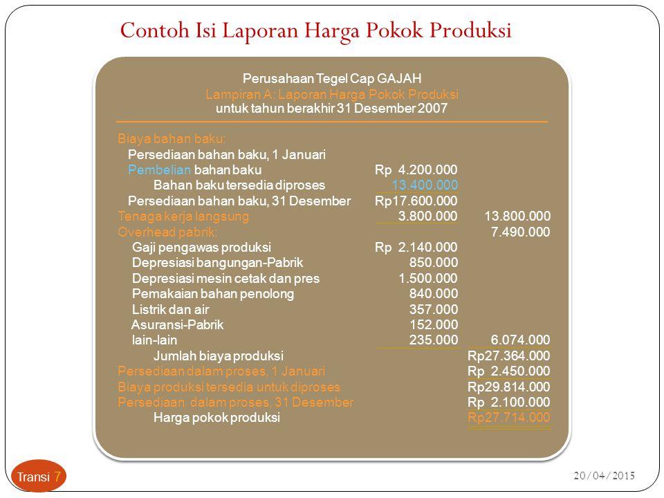 Biaya bahan baku: Persediaan bahan baku, 1 Januari Pembelian bahan baku Bahan baku tersedia diproses Persediaan bahan baku, 31 Desember Tenaga kerja l