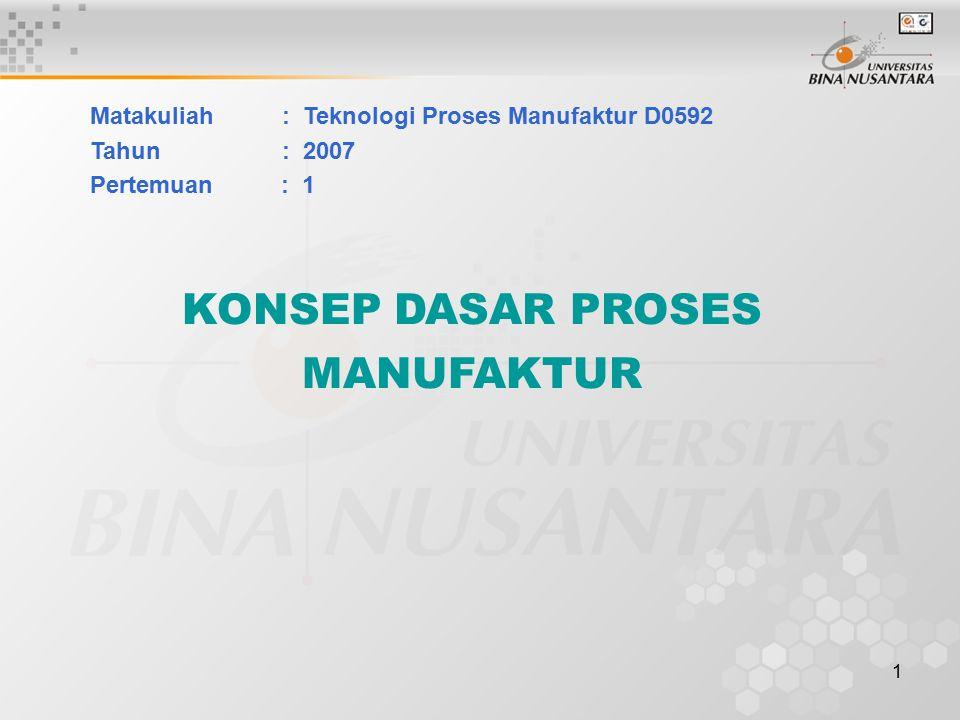 1 Matakuliah: Teknologi Proses Manufaktur D0592 Tahun: 2007 Pertemuan : 1 KONSEP DASAR PROSES MANUFAKTUR