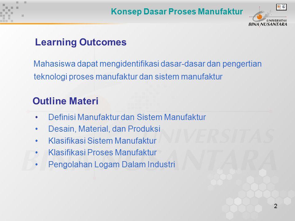 2 Mahasiswa dapat mengidentifikasi dasar-dasar dan pengertian teknologi proses manufaktur dan sistem manufaktur Learning Outcomes Outline Materi Defin