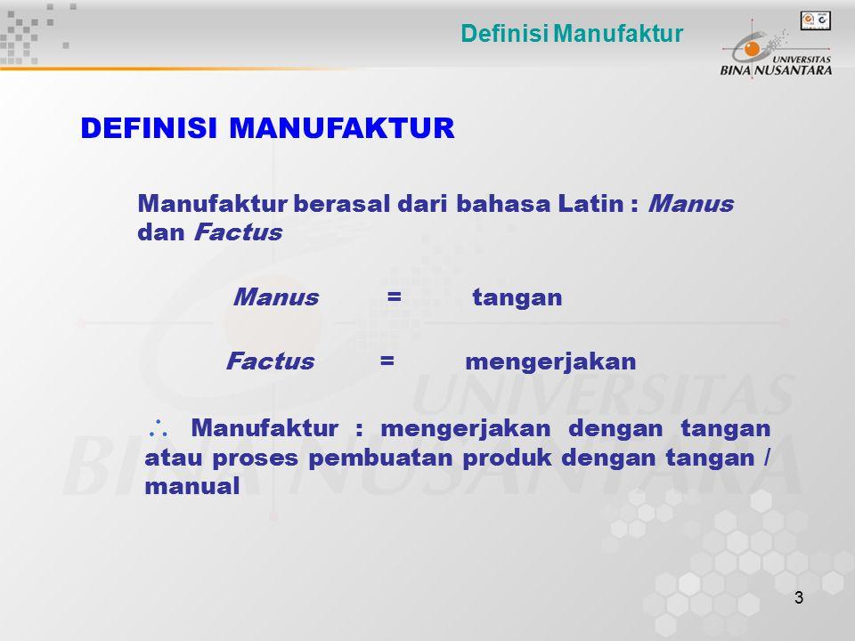 3 DEFINISI MANUFAKTUR Manufaktur berasal dari bahasa Latin : Manus dan Factus Manus =tangan  Manufaktur : mengerjakan dengan tangan atau proses pembu