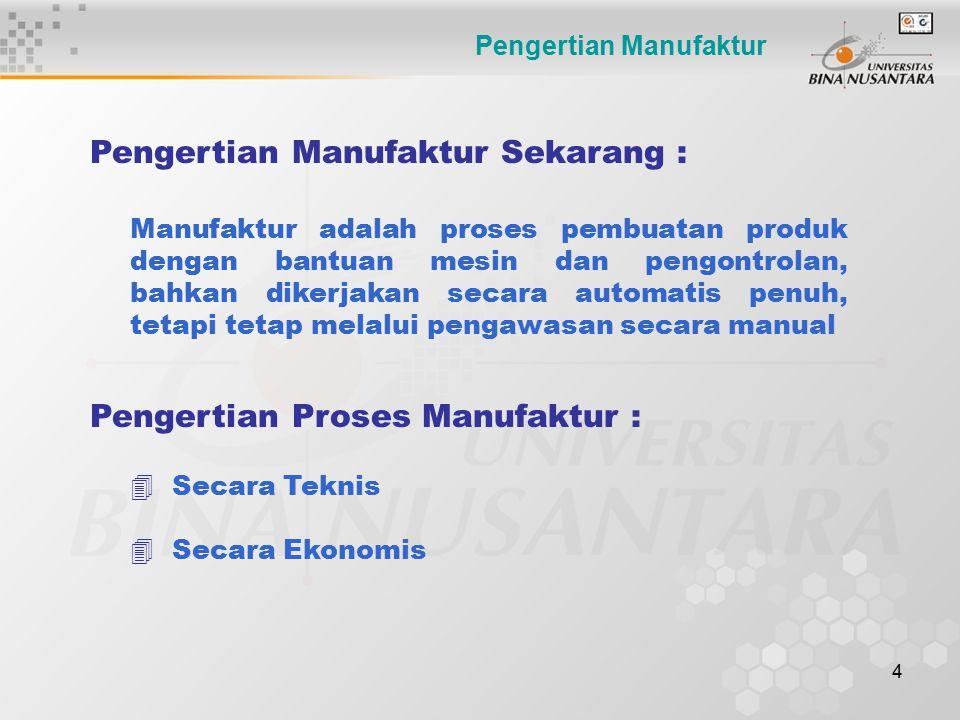 4 Pengertian Manufaktur Sekarang : Manufaktur adalah proses pembuatan produk dengan bantuan mesin dan pengontrolan, bahkan dikerjakan secara automatis