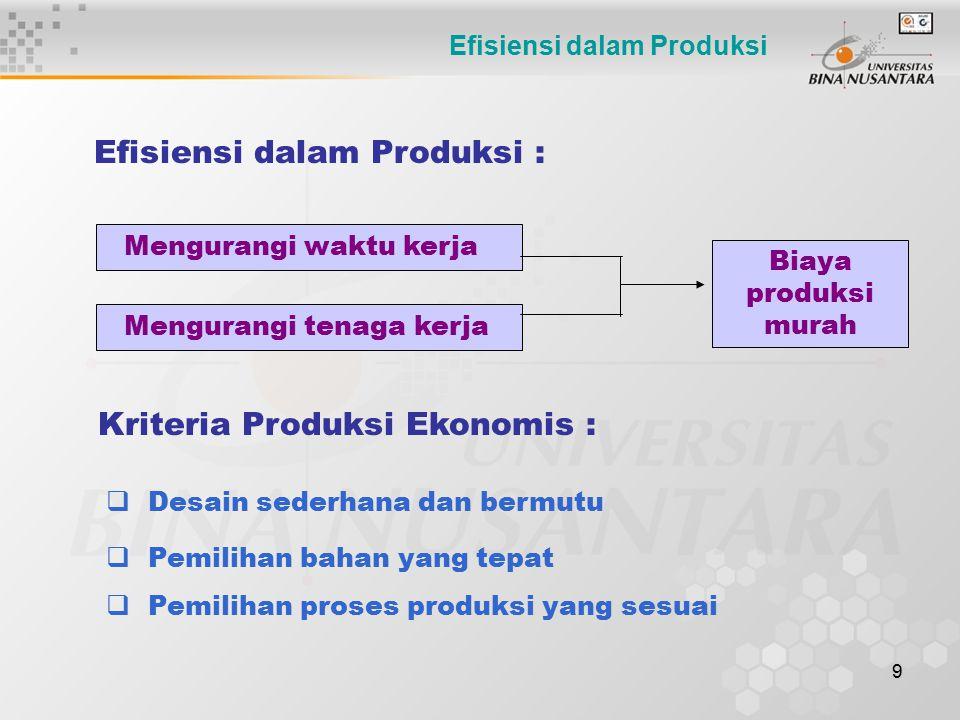 9 Efisiensi dalam Produksi : Mengurangi waktu kerja Mengurangi tenaga kerja Biaya produksi murah Kriteria Produksi Ekonomis :  Desain sederhana dan b