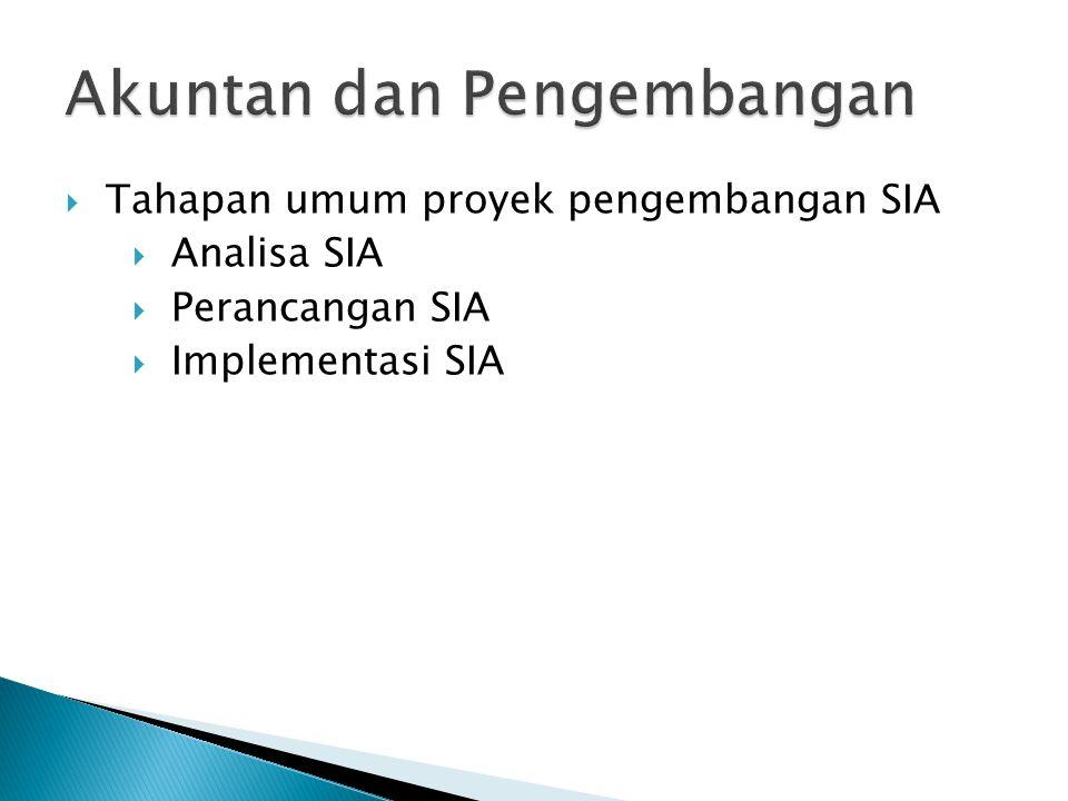 Tahapan umum proyek pengembangan SIA  Analisa SIA  Perancangan SIA  Implementasi SIA