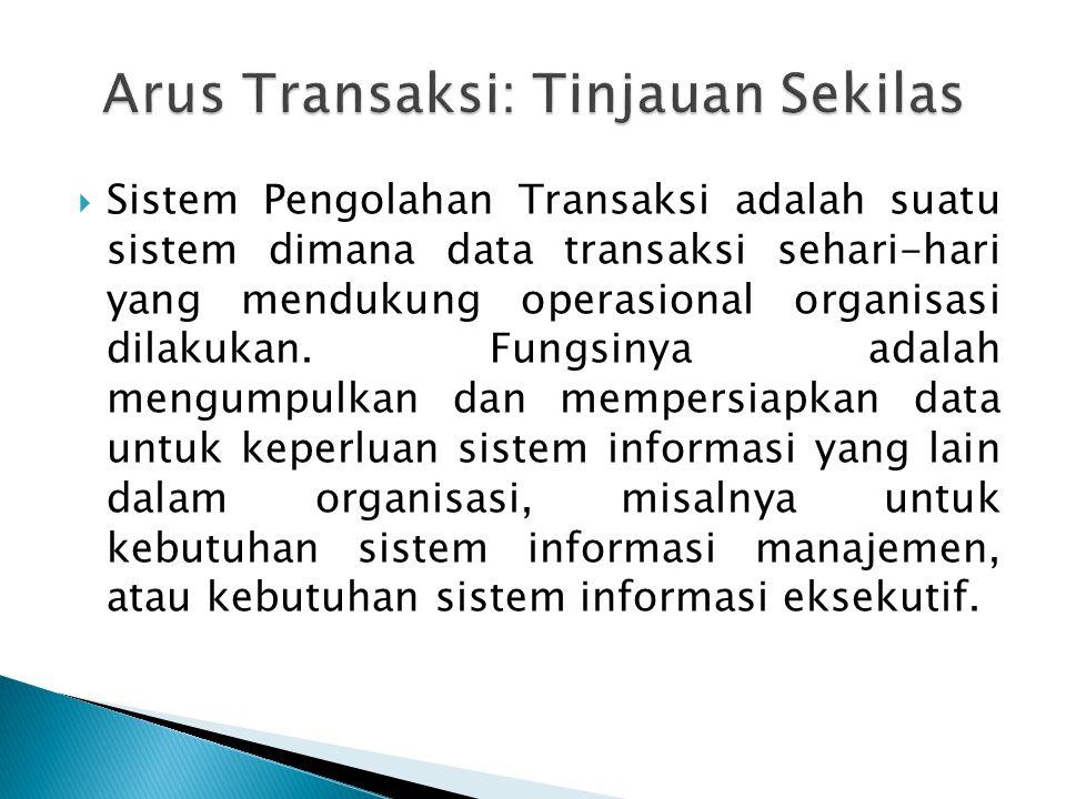  Sistem Pengolahan Transaksi adalah suatu sistem dimana data transaksi sehari-hari yang mendukung operasional organisasi dilakukan. Fungsinya adalah