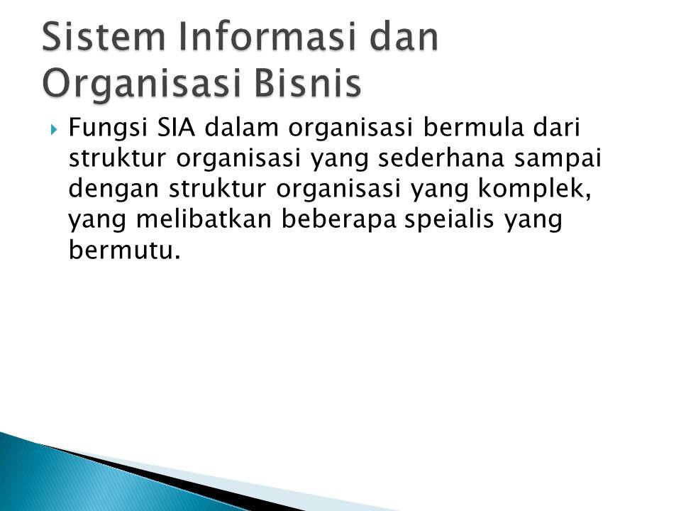 Sistem Informasi Akuntansi memenuhi tiga fungsi pentingnya dalam organisasi, yaitu: 1 Mengumpulkan dan menyimpan data tentang aktivitas-aktivitas dan transaksi-transaksi yang dilaksanakan oleh organisasi.