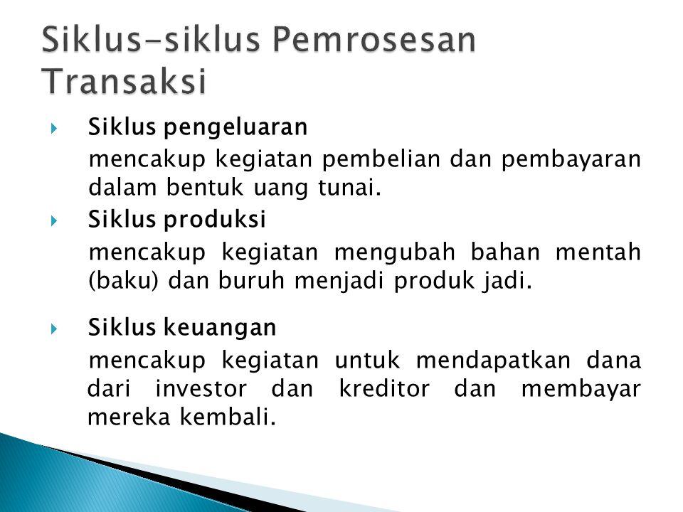  Pihak internal adalah para pengelola (managers).