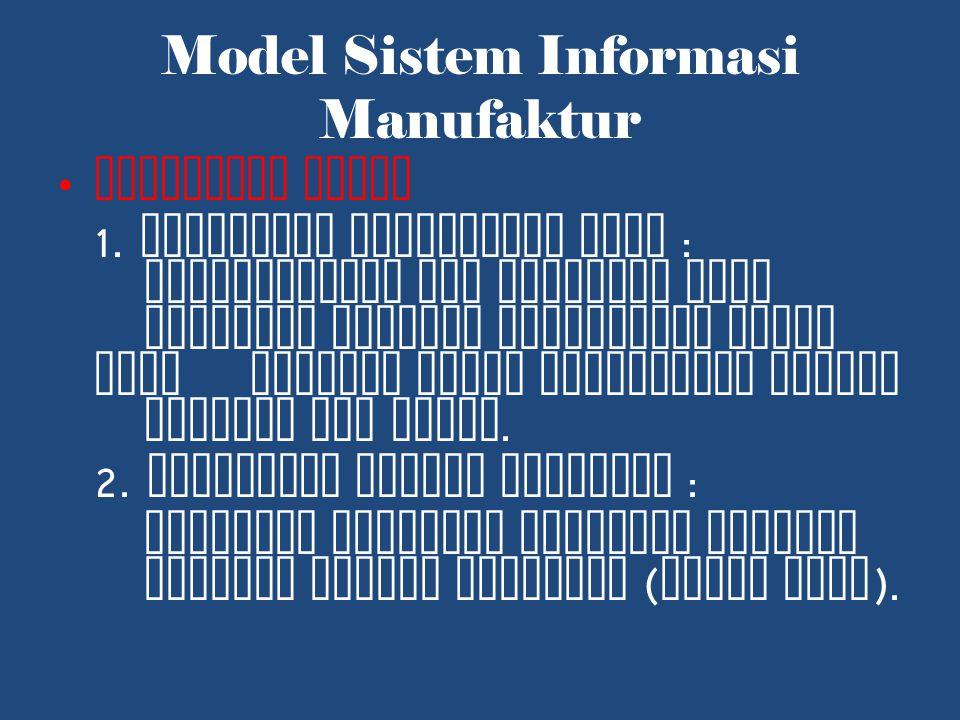 Model Sistem Informasi Manufaktur Subsistem Input 1.