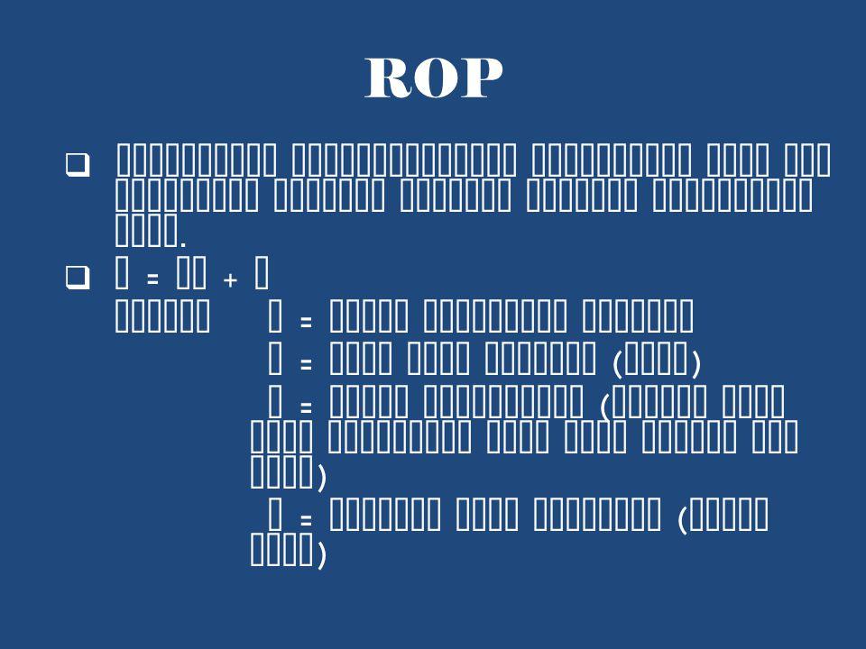 ROP  Perusahaan mengantisipasi kekosongan stok dan melakukan pesanan sebelum terjadi kekosongan stok.