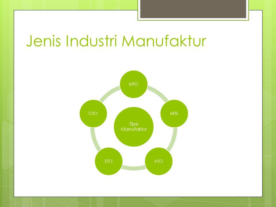 Jenis Industri Manufaktur MTO Tidak melakukan pengelolaan bahan baku Fokus pada kustomisasi layanan Biaya produksi tinggi MTS Produk dibuat dan disimpan Pembelian dapat dilakukan secara langsung.