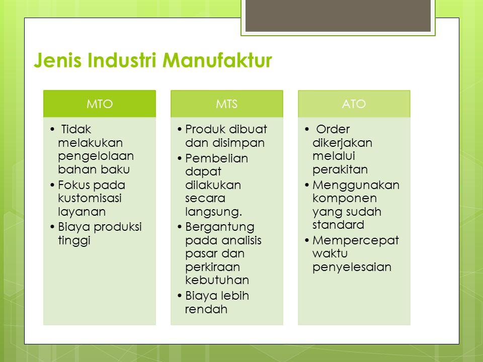 Jenis Industri Manufaktur MTO Tidak melakukan pengelolaan bahan baku Fokus pada kustomisasi layanan Biaya produksi tinggi MTS Produk dibuat dan disimp