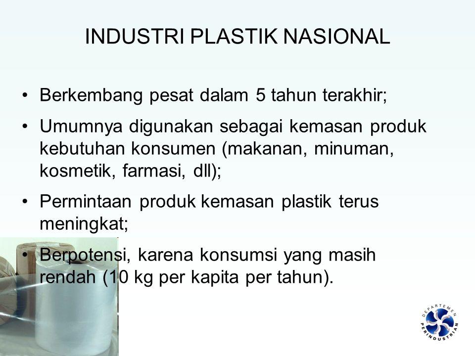 INDUSTRI PLASTIK NASIONAL Berkembang pesat dalam 5 tahun terakhir; Umumnya digunakan sebagai kemasan produk kebutuhan konsumen (makanan, minuman, kosm