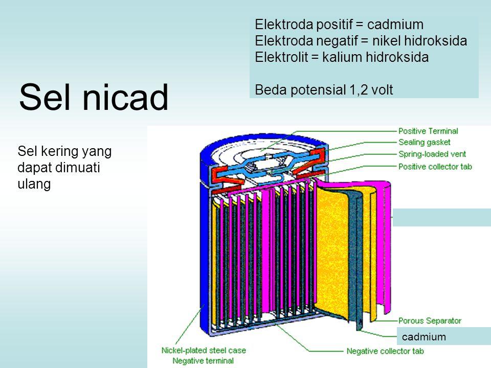 Sel nicad Sel kering yang dapat dimuati ulang Elektroda positif = cadmium Elektroda negatif = nikel hidroksida Elektrolit = kalium hidroksida Beda pot