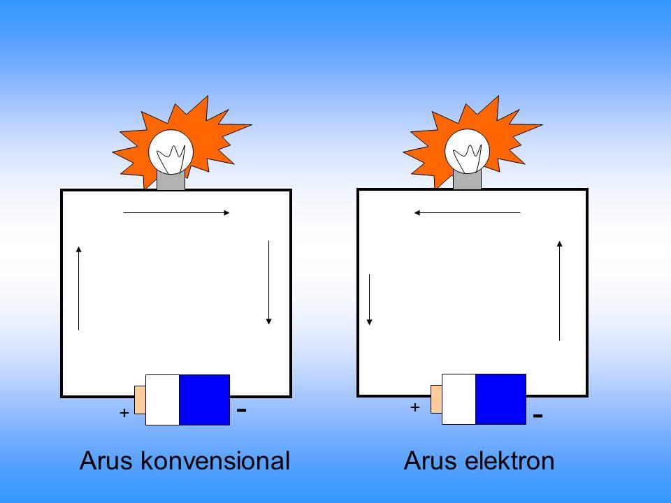 Arus konvensionalArus elektron + - - +