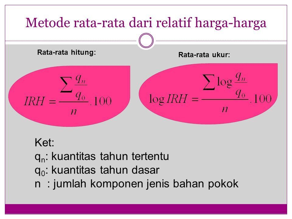 Metode rata-rata dari relatif harga-harga Ket: q n : kuantitas tahun tertentu q 0 : kuantitas tahun dasar n : jumlah komponen jenis bahan pokok Rata-r