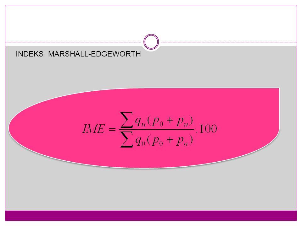 INDEKS MARSHALL-EDGEWORTH