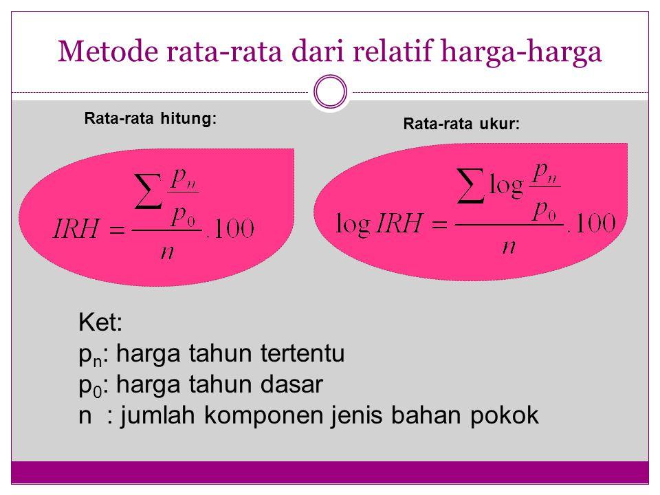 Metode rata-rata dari relatif harga-harga Ket: p n : harga tahun tertentu p 0 : harga tahun dasar n : jumlah komponen jenis bahan pokok Rata-rata hitu