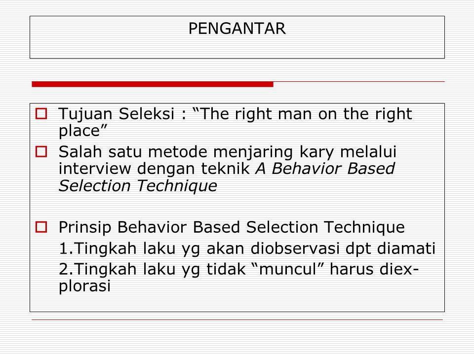 Latihan Membuat Guideline Interview Dalam Rangka Seleksi Karyawan Calon Karyawan : 1.Teller Bank 2.Kasir Swalayan 3.Perawat