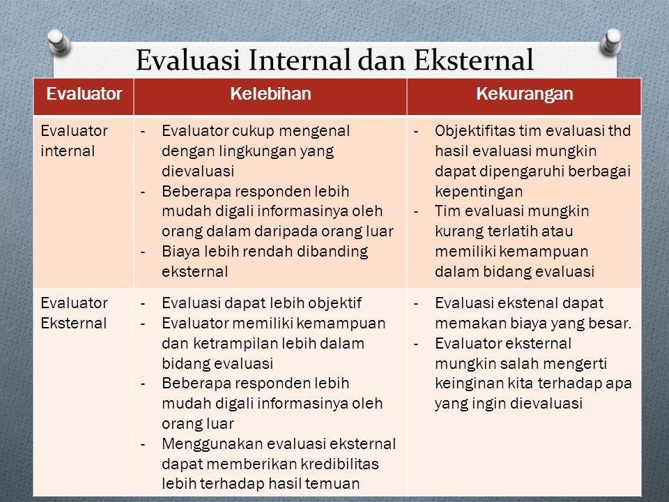 Evaluasi Internal dan Eksternal EvaluatorKelebihanKekurangan Evaluator internal -Evaluator cukup mengenal dengan lingkungan yang dievaluasi -Beberapa responden lebih mudah digali informasinya oleh orang dalam daripada orang luar -Biaya lebih rendah dibanding eksternal -Objektifitas tim evaluasi thd hasil evaluasi mungkin dapat dipengaruhi berbagai kepentingan -Tim evaluasi mungkin kurang terlatih atau memiliki kemampuan dalam bidang evaluasi Evaluator Eksternal -Evaluasi dapat lebih objektif -Evaluator memiliki kemampuan dan ketrampilan lebih dalam bidang evaluasi -Beberapa responden lebih mudah digali informasinya oleh orang luar -Menggunakan evaluasi eksternal dapat memberikan kredibilitas lebih terhadap hasil temuan -Evaluasi ekstenal dapat memakan biaya yang besar.