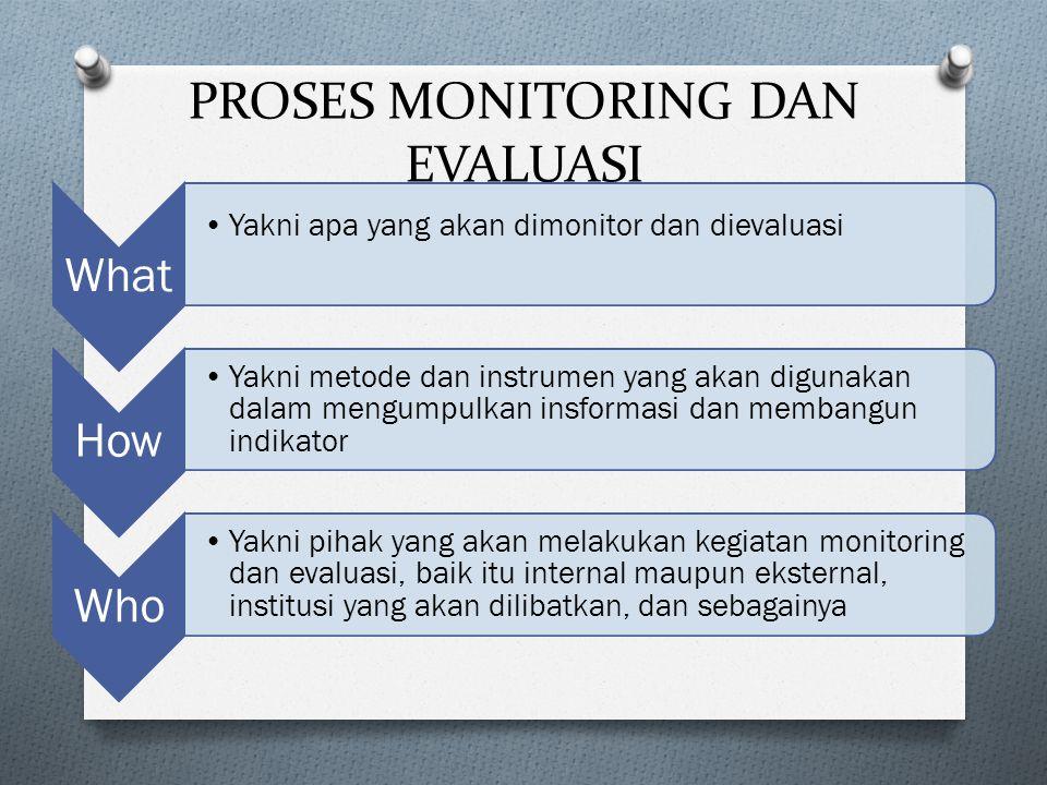 PROSES MONITORING DAN EVALUASI What Yakni apa yang akan dimonitor dan dievaluasi How Yakni metode dan instrumen yang akan digunakan dalam mengumpulkan