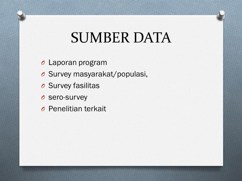 SUMBER DATA O Laporan program O Survey masyarakat/populasi, O Survey fasilitas O sero-survey O Penelitian terkait