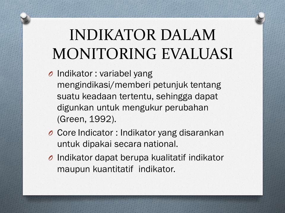 INDIKATOR DALAM MONITORING EVALUASI O Indikator : variabel yang mengindikasi/memberi petunjuk tentang suatu keadaan tertentu, sehingga dapat digunkan