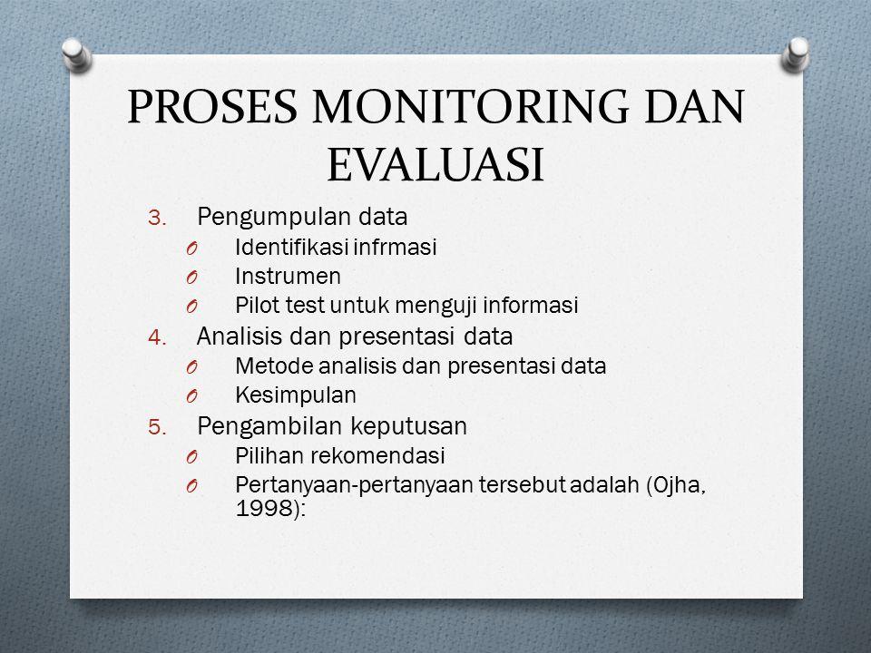 PROSES MONITORING DAN EVALUASI 3. Pengumpulan data O Identifikasi infrmasi O Instrumen O Pilot test untuk menguji informasi 4. Analisis dan presentasi