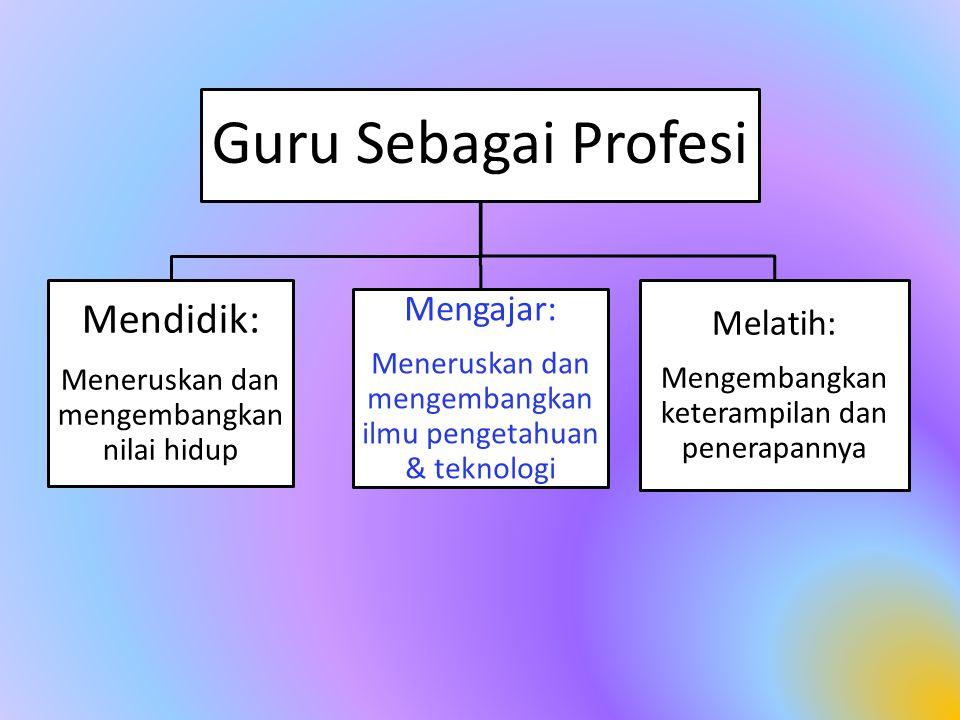 Guru Sebagai Profesi Mendidik: Meneruskan dan mengembangkan nilai hidup Mengajar: Meneruskan dan mengembangkan ilmu pengetahuan & teknologi Melatih: M