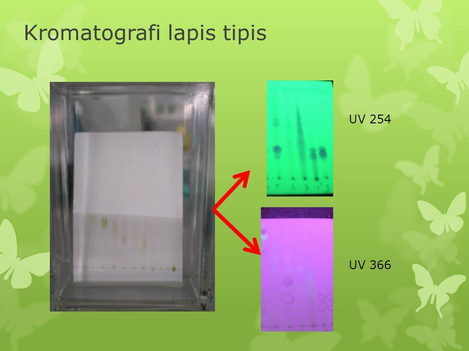 Kromatografi lapis tipis UV 254 UV 366