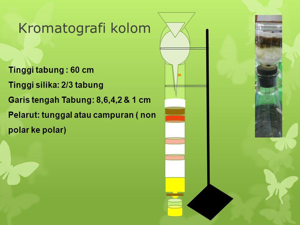 Kromatografi kolom Tinggi tabung : 60 cm Tinggi silika: 2/3 tabung Garis tengah Tabung: 8,6,4,2 & 1 cm Pelarut: tunggal atau campuran ( non polar ke p