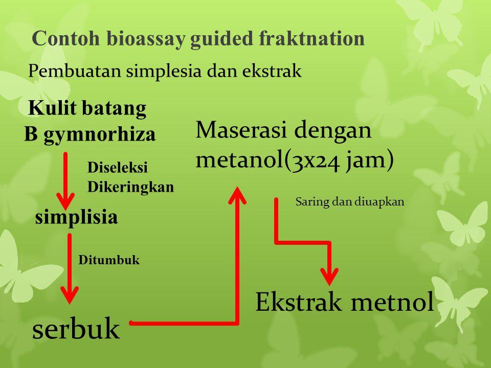 Contoh bioassay guided fraktnation simplisia serbuk Diseleksi Dikeringkan Ditumbuk Maserasi dengan metanol(3x24 jam) Saring dan diuapkan Ekstrak metno