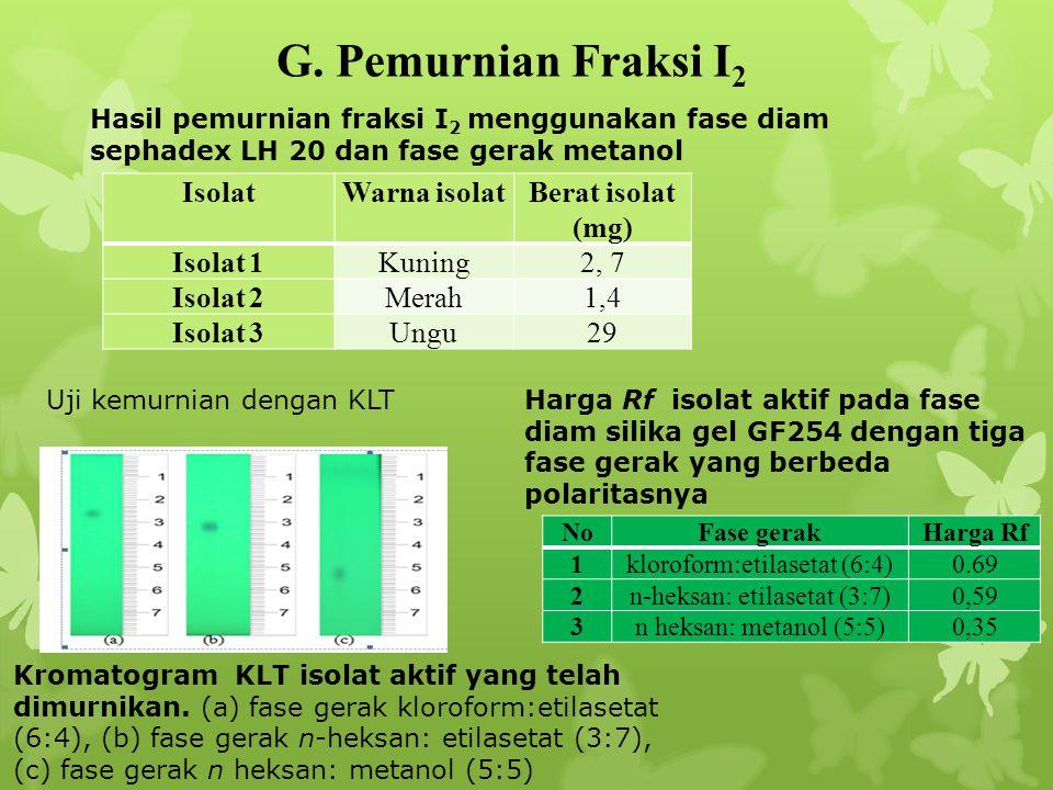 G. Pemurnian Fraksi I 2 IsolatWarna isolatBerat isolat (mg) Isolat 1Kuning2, 7 Isolat 2Merah1,4 Isolat 3Ungu29 Hasil pemurnian fraksi I 2 menggunakan