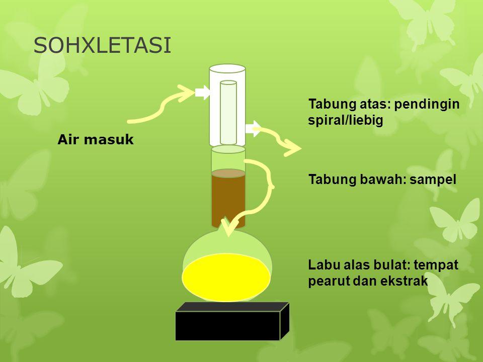 SOHXLETASI Tabung atas: pendingin spiral/liebig Tabung bawah: sampel Labu alas bulat: tempat pearut dan ekstrak Air masuk