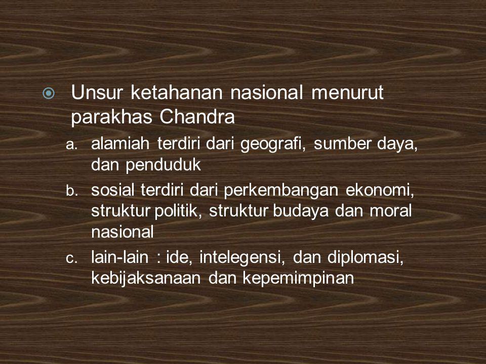  Unsur ketahanan nasional menurut parakhas Chandra a. alamiah terdiri dari geografi, sumber daya, dan penduduk b. sosial terdiri dari perkembangan ek