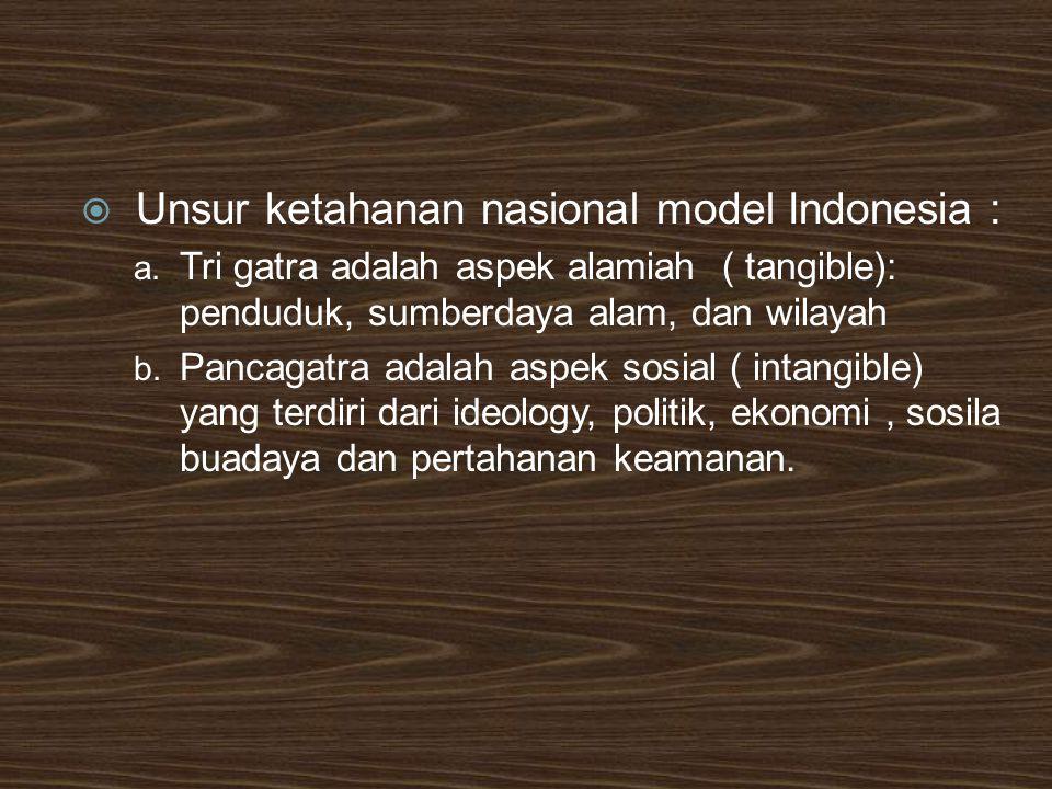  Unsur ketahanan nasional model Indonesia : a. Tri gatra adalah aspek alamiah ( tangible): penduduk, sumberdaya alam, dan wilayah b. Pancagatra adala